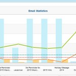 Improving Engagement in Email Marketing